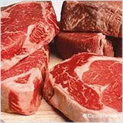 Объем и источники производства говядины